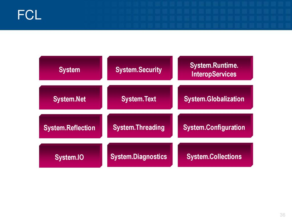 FCL System System.Security System.Runtime. InteropServices System.Net