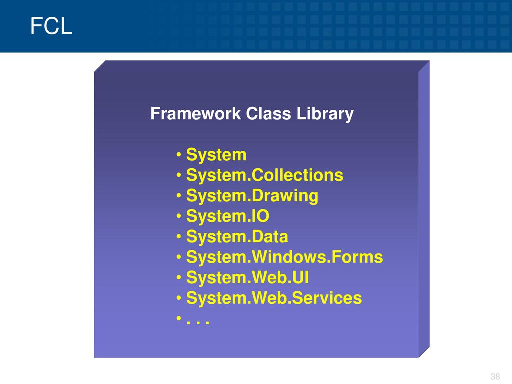 FCL Framework Class Library System System.Collections System.Drawing