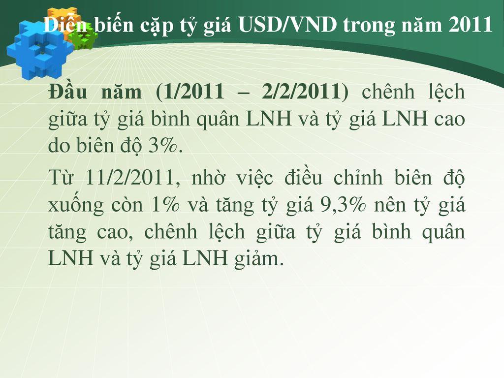 PHÂN TÍCH CẶP TỶ GIÁ USD/VND - ppt tải xuống